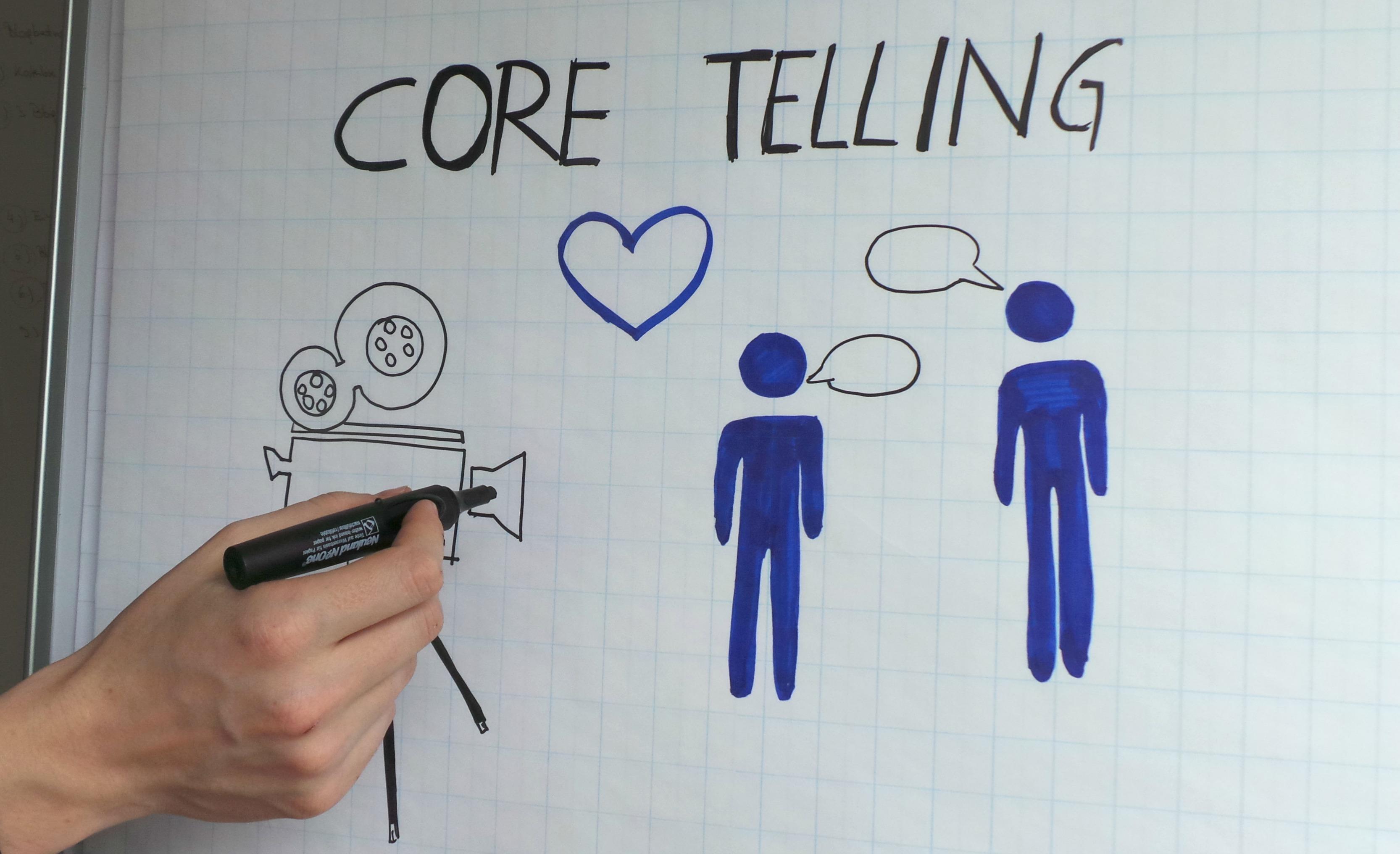 Kommunikationsübung - Papier und Stift - core telling